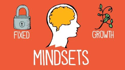 fixed mindset